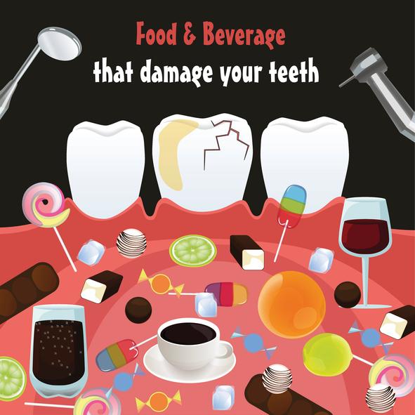 Dedicated Dental Blog.