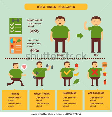 Habit Stock Vectors, Images & Vector Art.