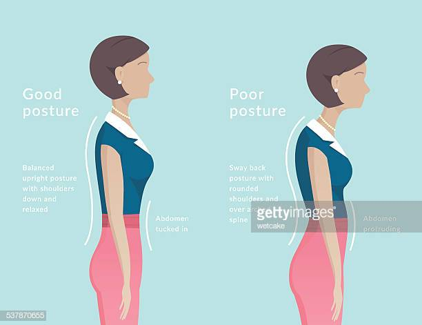 60 Top Bad Posture Stock Illustrations, Clip art, Cartoons, & Icons.