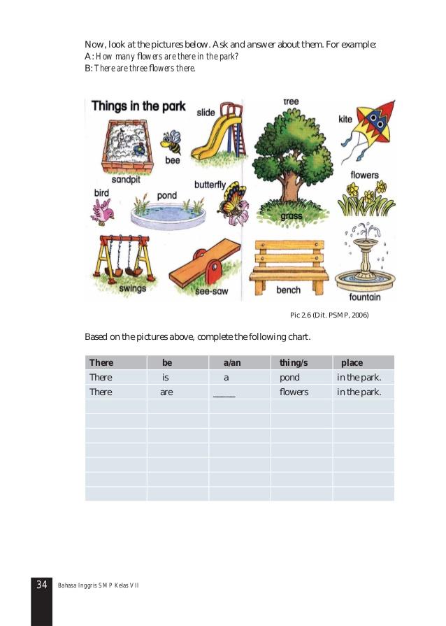 Bahasa Inggris Untuk kelas 7 SMP/MTs.