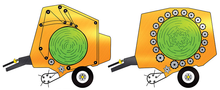 Consider these factors when buying a round baler.