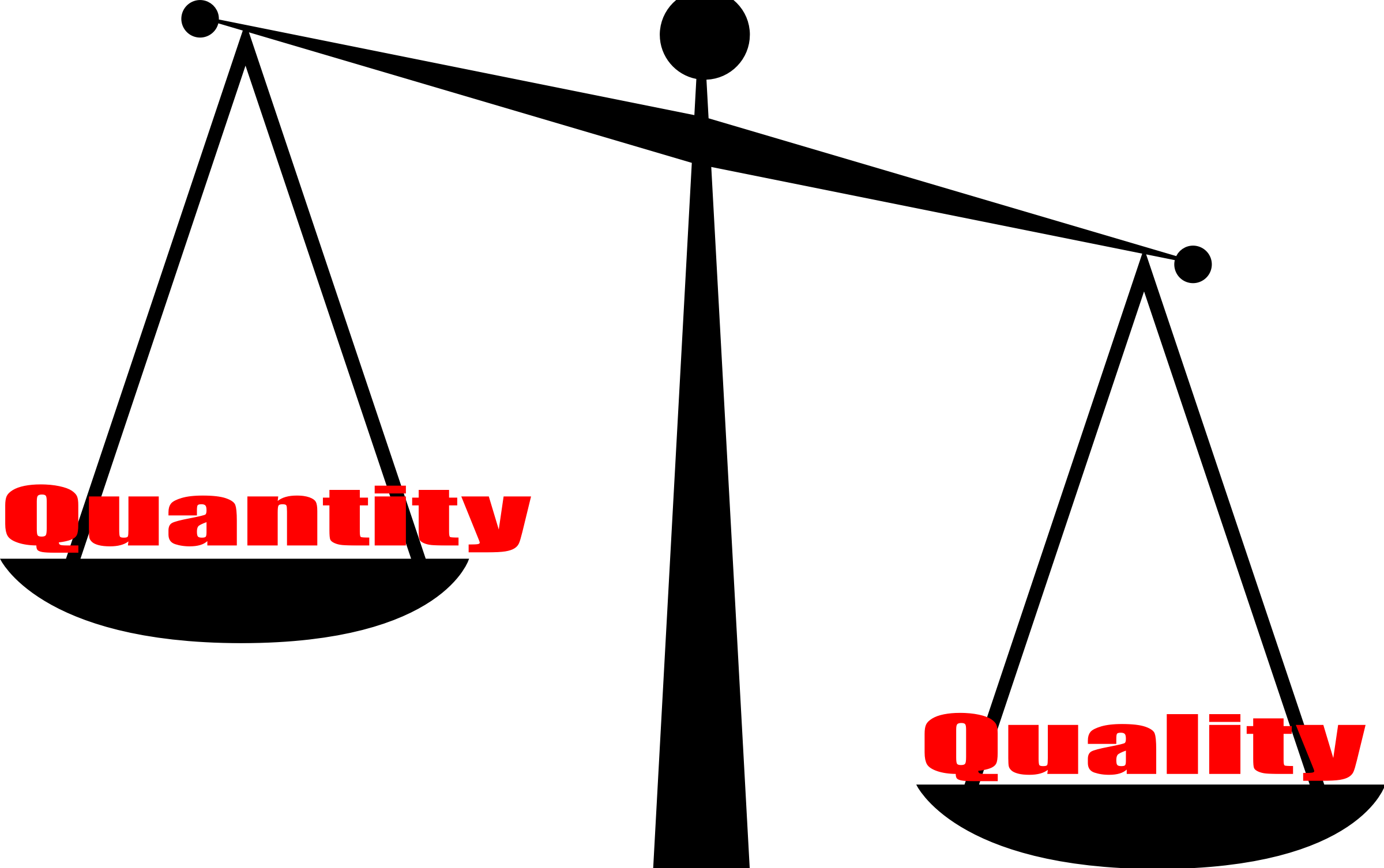 Quality vs quantity.