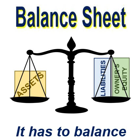Balance Sheet Cliparts.