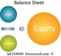 Balance sheet Illustrations and Stock Art. 304 balance sheet.