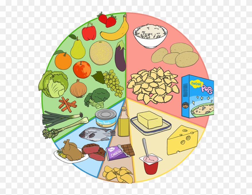 Balanced Diet Eating And Drinking Different Foods To Clipart.