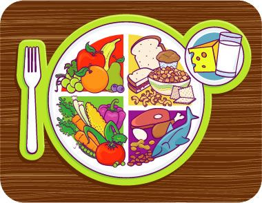 Healthy Food Plate Clip Art.