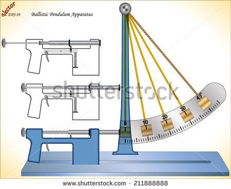ballistic pendulum lab