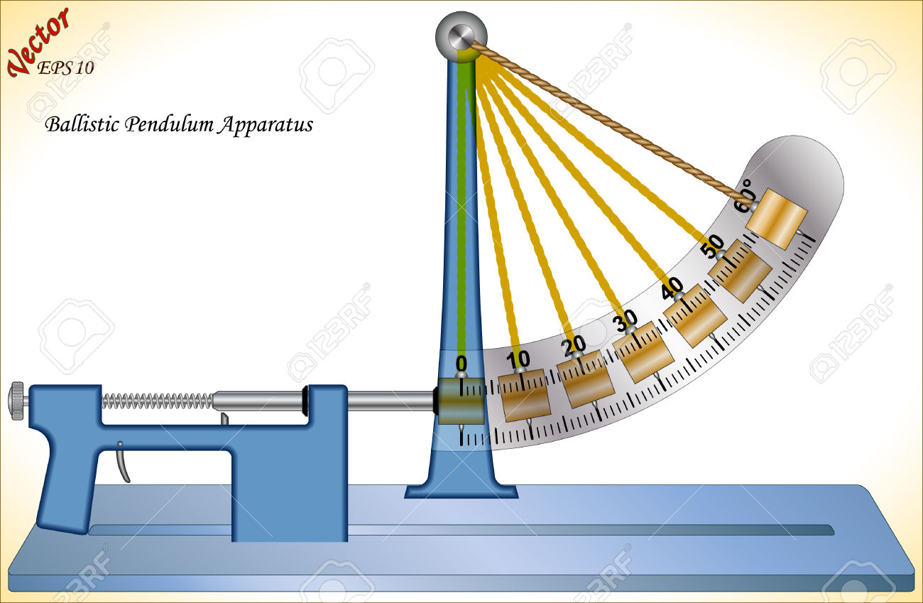 Ballistic Pendulum Apparatus Royalty Free Cliparts, Vectors, And.