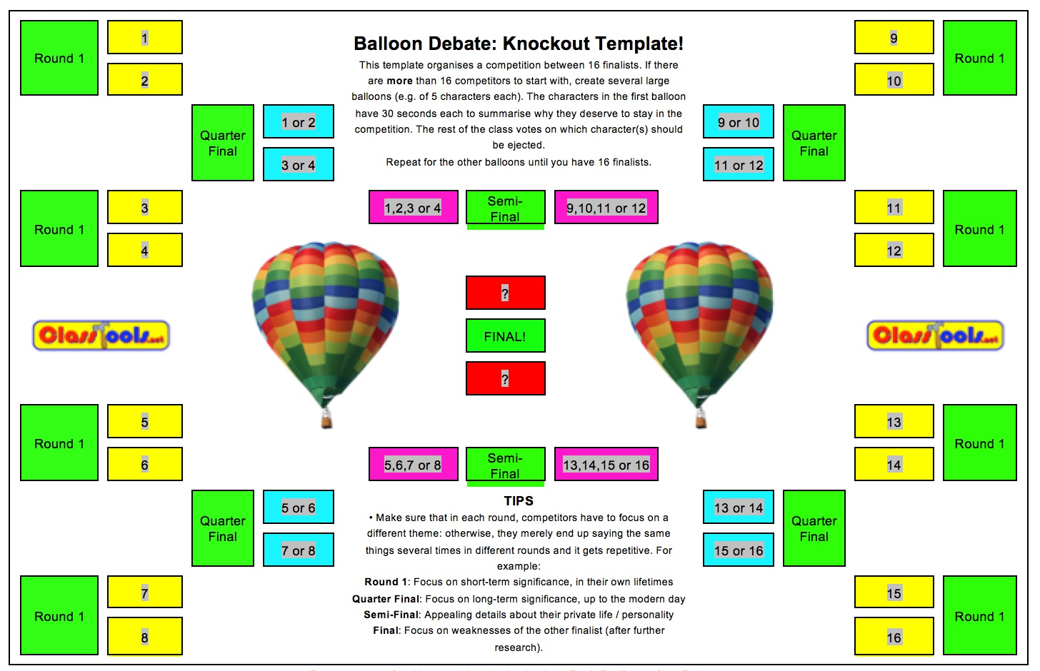 Balloon Debates: Templates and Tips!.