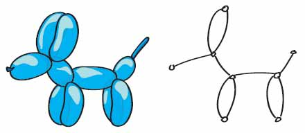 Free Balloon Dog Cliparts, Download Free Clip Art, Free Clip Art on.