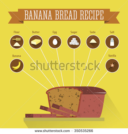 Banana Bread Stock Photos, Royalty.