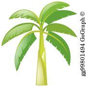 Banana Tree Clip Art.