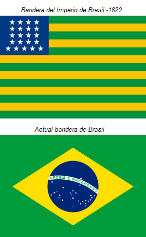 amigosenbrasil.com • LOS SECRETOS QUE GUARDA LA BANDERA DE BRASIL.