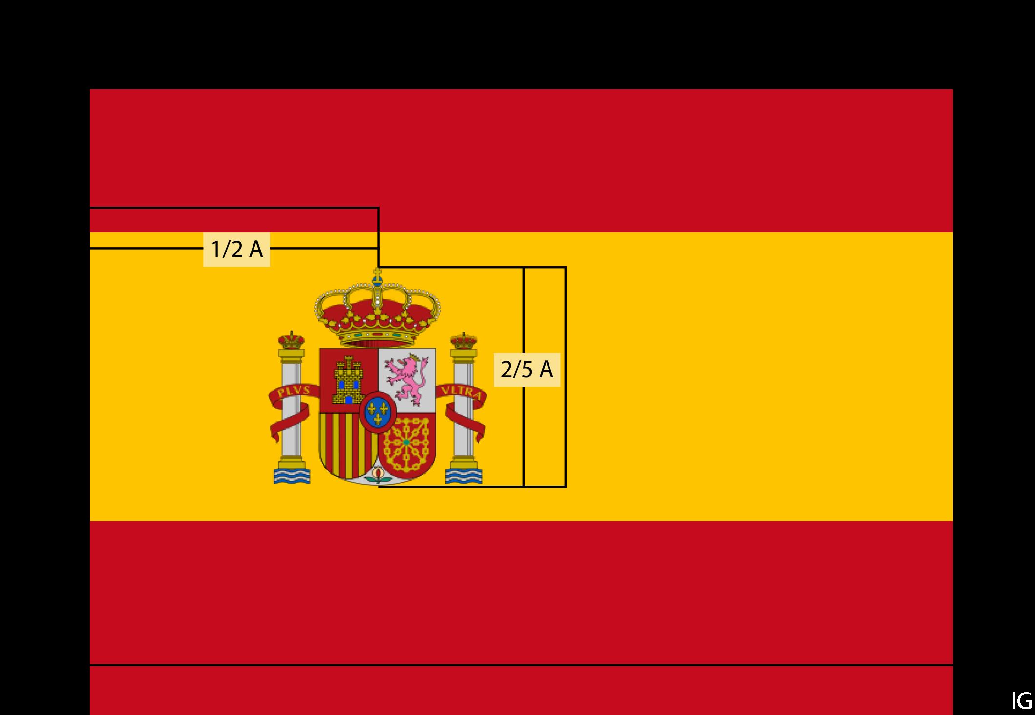 File:Especificaciones Bandera de España.png.