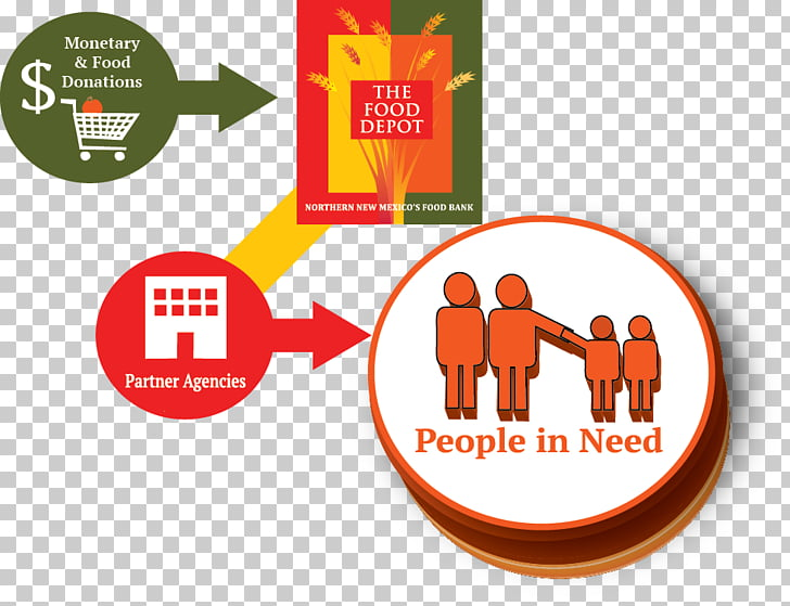 Food bank Food drive Feeding America, bank PNG clipart.