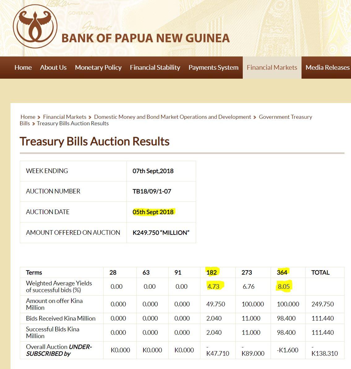 BPNG Treasury Bills 5 Sept 18.
