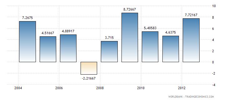 Bank of png treasury bills 3 » PNG Image.
