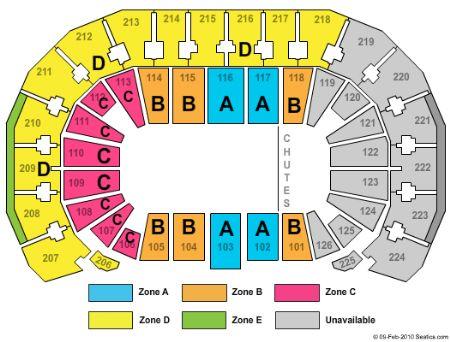 INTRUST Bank Arena Tickets in Wichita Kansas, INTRUST Bank Arena.