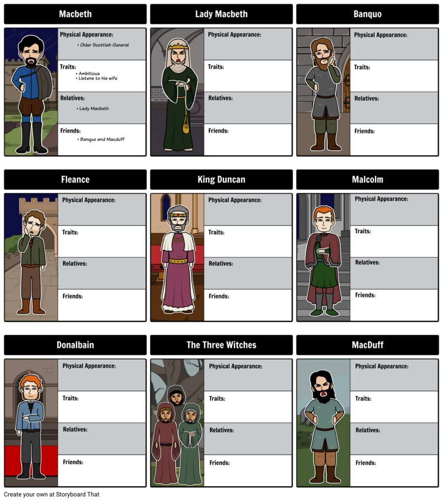 macbeth characters clipart Lady Macbeth Banquo clipart.