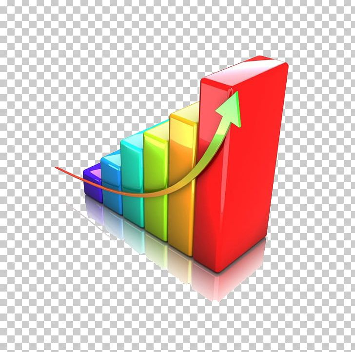 Graph Of A Function Revenue Bar Chart Business Pie Chart PNG.