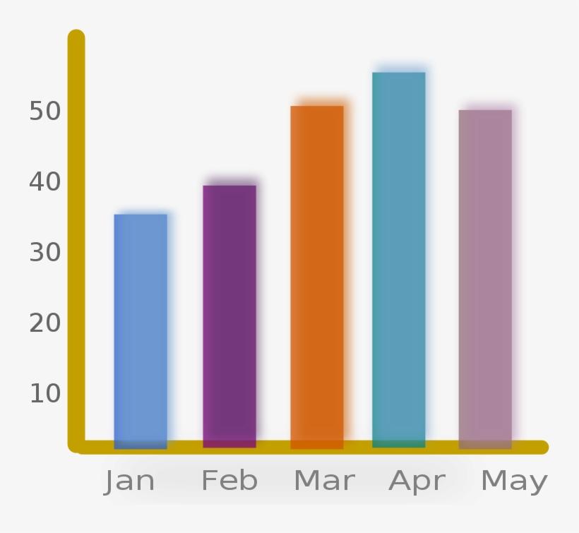 Chart Clipart Bar Graph.