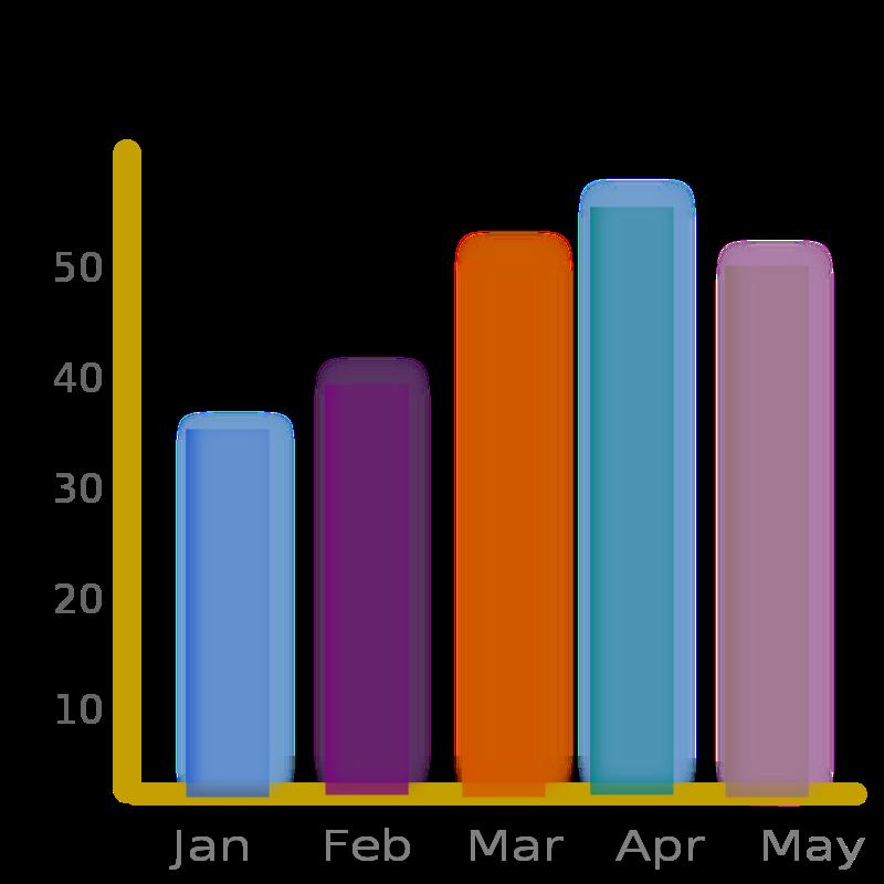 Clipart bar chart.