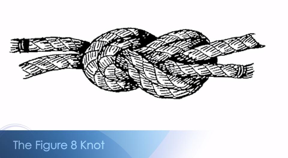 Figure 8: Essential Knots for Filmmaking.