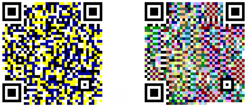 11: HCC2D barcode examples with four.