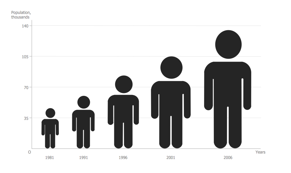 Clip Art Population Graph Clipart.