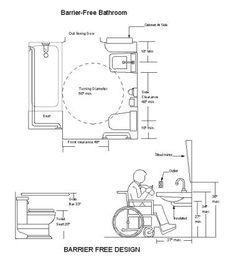 Accessible Bathroom Plans.