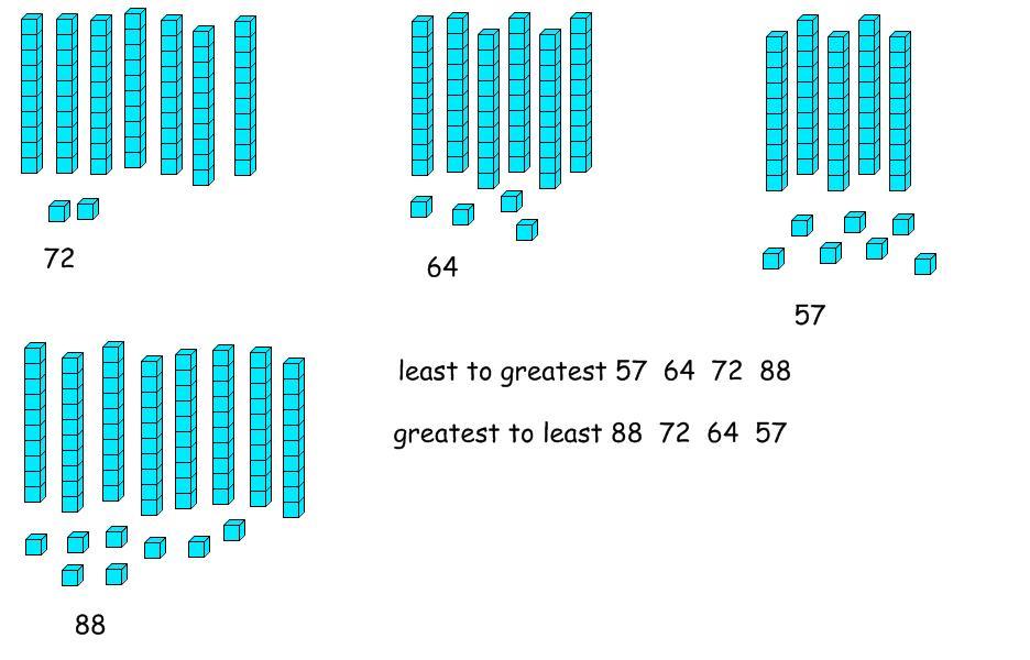 Base Ten Blocks Clip Art N17 free image.