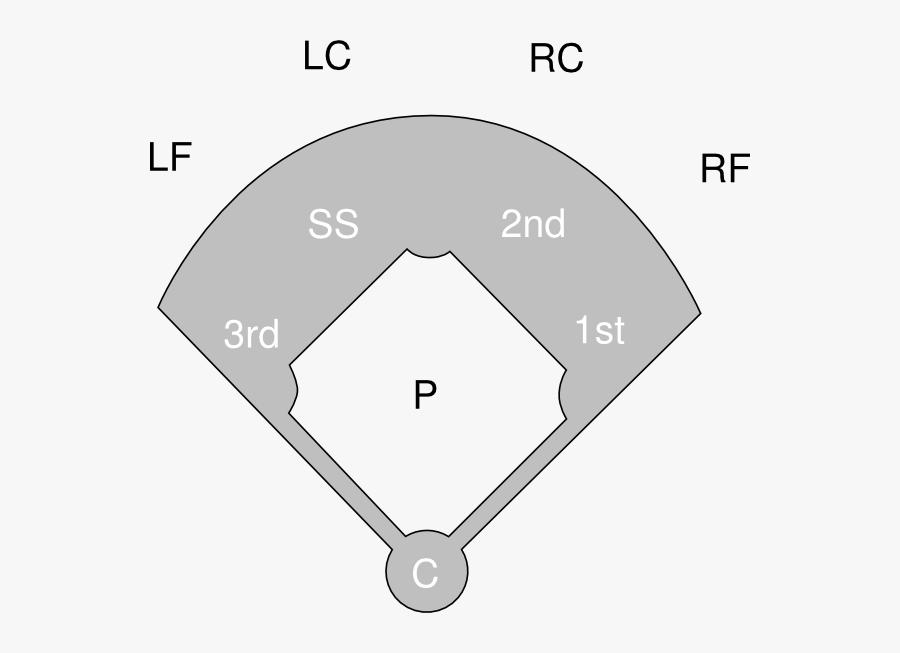 Baseball Diamond Baseball Field Clip Art The Cliparts.