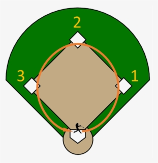 Free Baseball Field Clip Art with No Background.