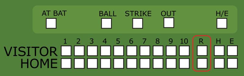 Free Clipart: Baseball Scoreboard.