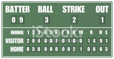 Vintage Baseball Scoreboard stock vectors.