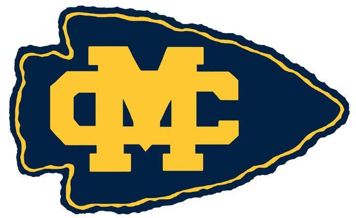 Mississippi College Track and Field and Cross Country.