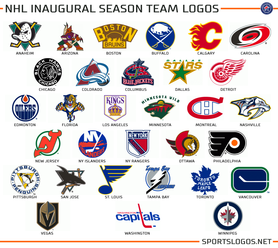 Graphics: What if Teams Could Never Change a Logo?.