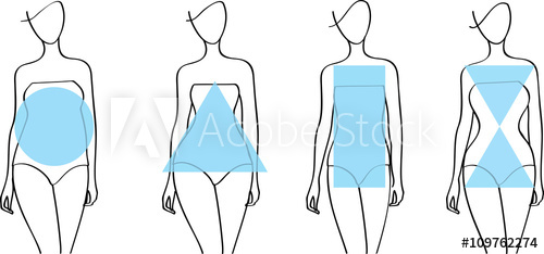 Woman body shapes. Apple, pear, hourglass, rectangle. Round.