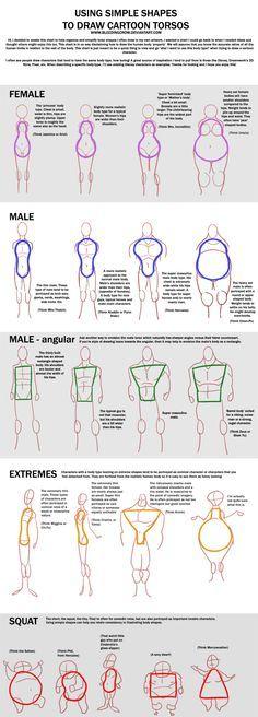 Aprenda a Desenhar #3: Corpo Humano+Perspectiva+Animais.