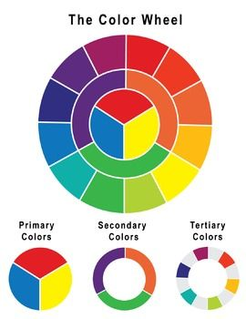 1000+ ideas about Primary Colors on Pinterest.