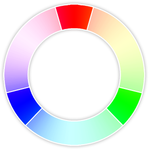 Colors on the Web > Color Theory > The Color Wheel.