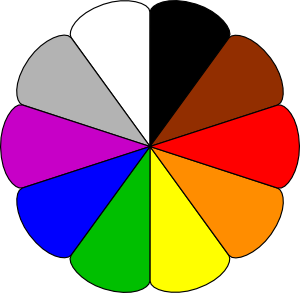 Basic Color Wheel Clipart.