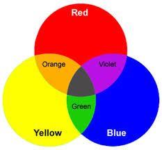 Colours clipart.