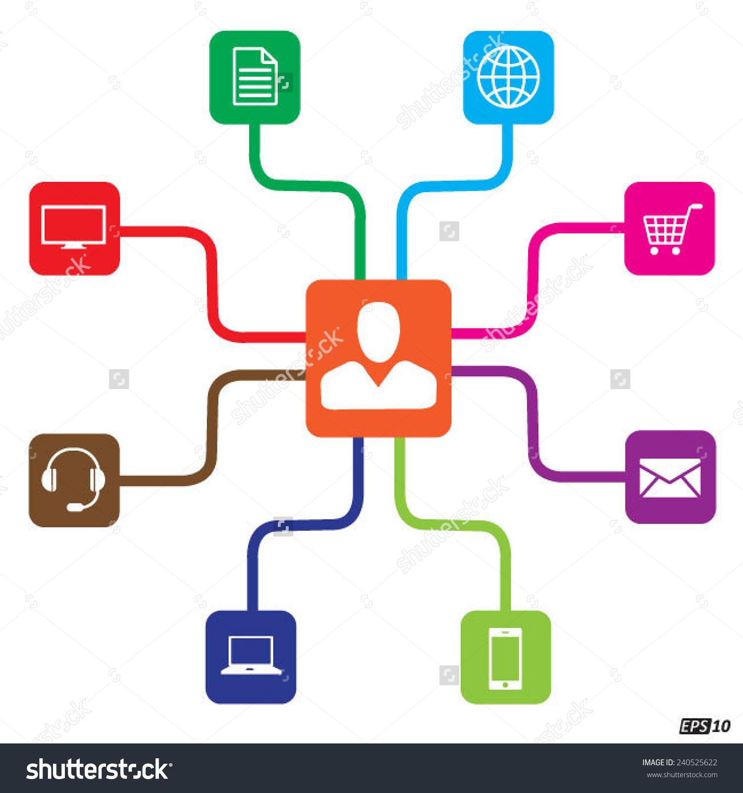Omni Channel Multi Channel Stock Vector 240525622.