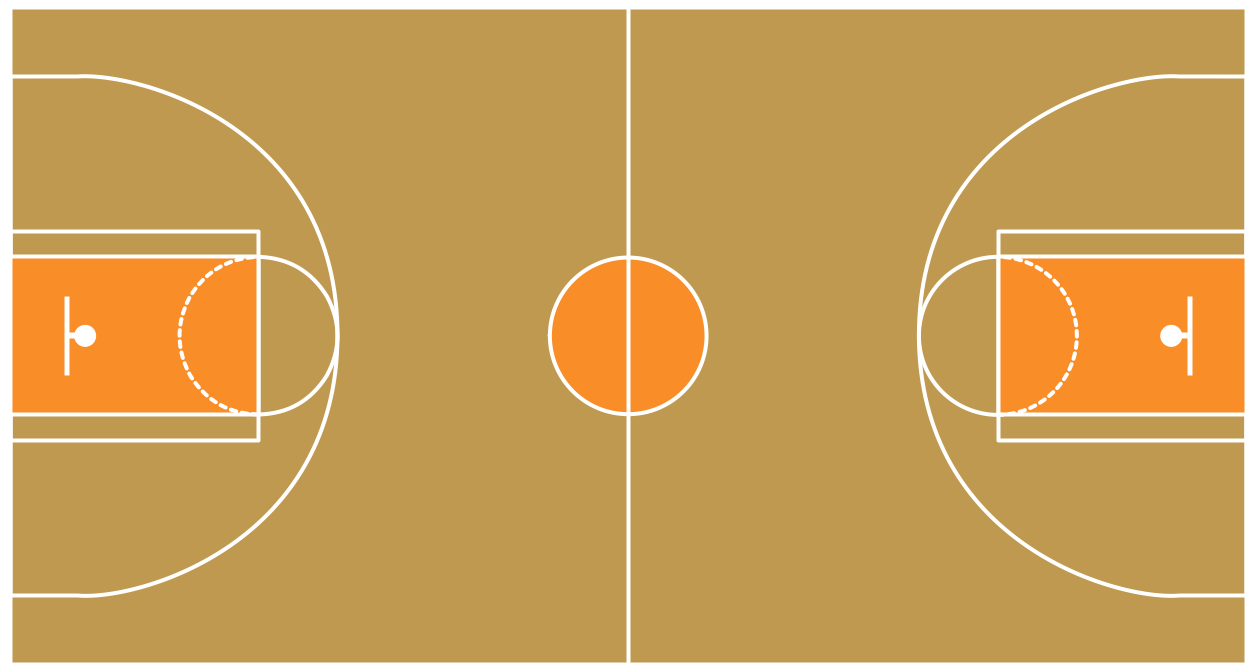 Basketball Court Images.