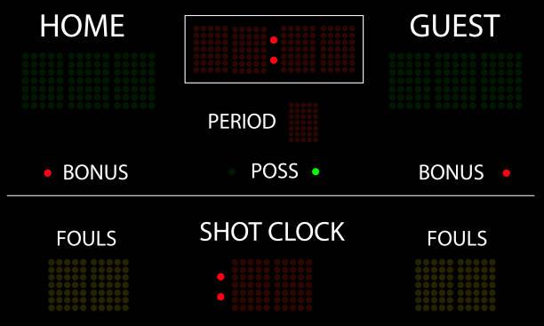 basketball scoreboard clipart 20 free Cliparts | Download ... (612 x 367 Pixel)