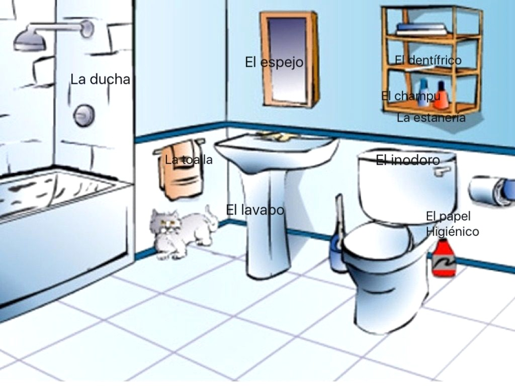 Bathroom clipart images 4 » Clipart Station.