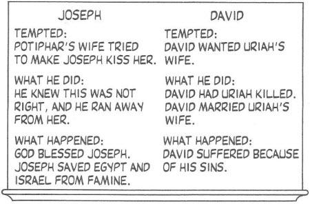 King David and Bathsheba.