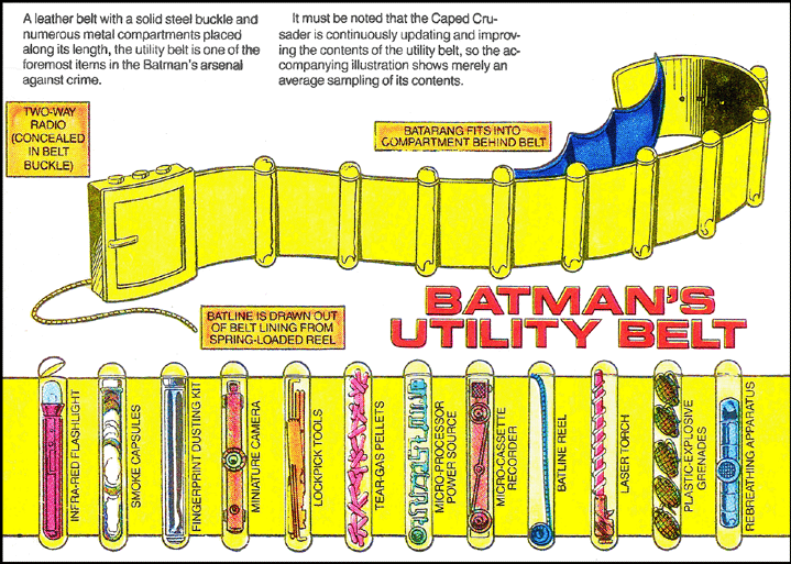 Batman S Utility Belt Png & Free Batman S Utility Belt.png.