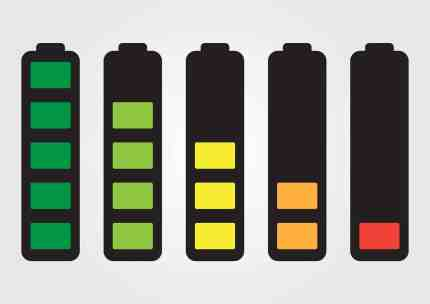 Battery Draining Fast ? Increase Battery Backup Solution.